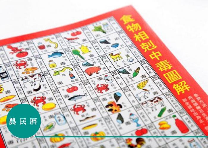 農民曆 3